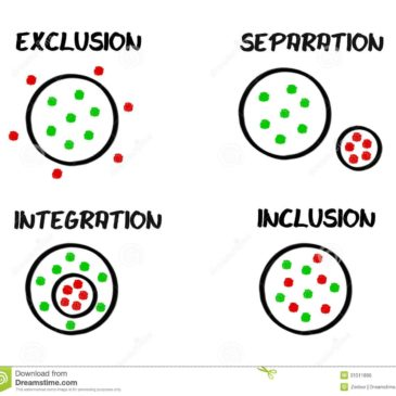 Inclusion Means Cookies