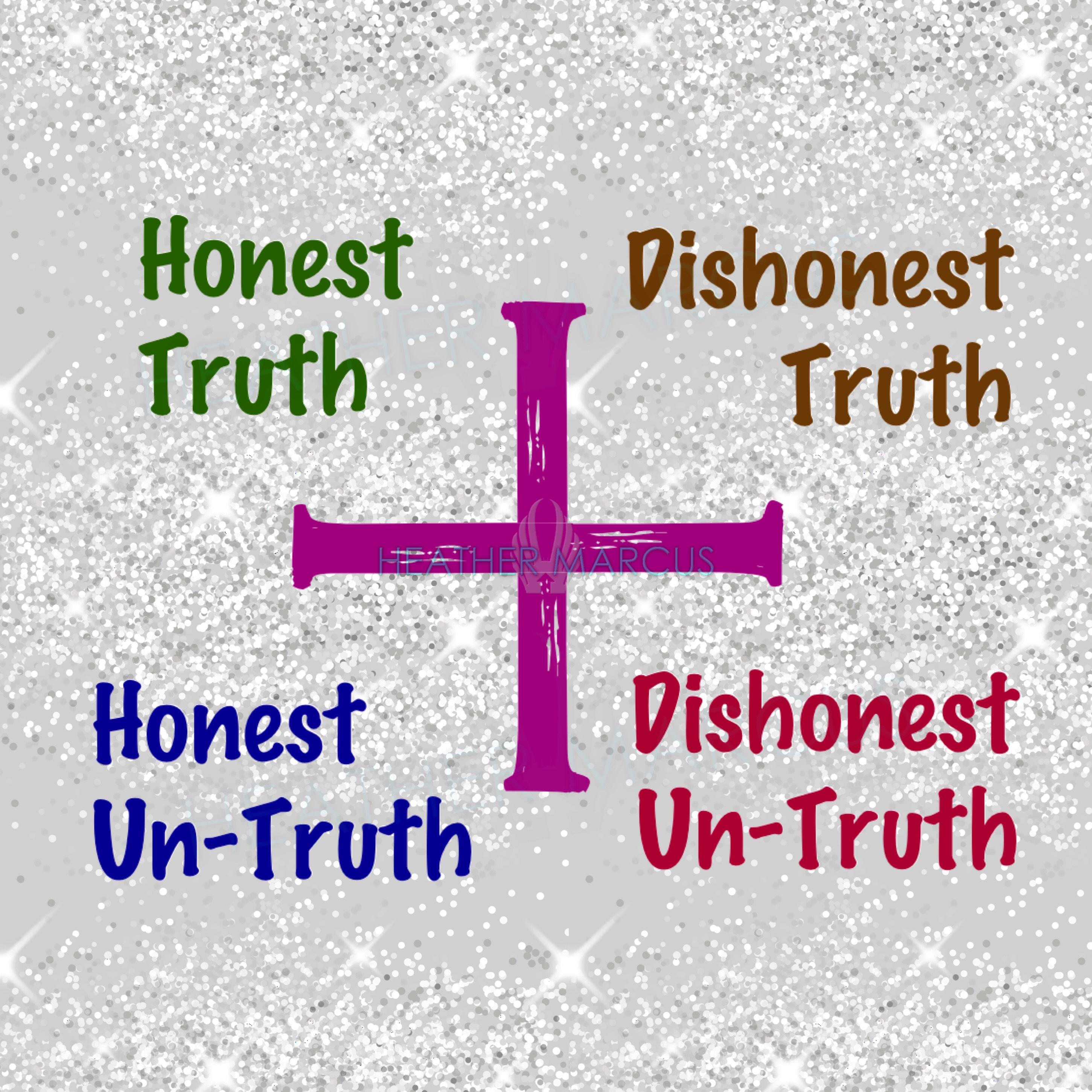 The truth honesty relationship matrix